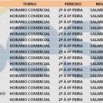 Processo seletivo SESC abre Para diversos cargos com salário até R$ 4.350,34. Inscrições abertas!