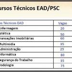 Estão abertas as inscrições para os cursos técnicos a distância do Senac EAD/PSC 2017/2018 – presencial e a distancia- Grátis