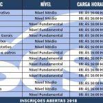 Processo Seletivo Sesc -Abre 1800 vagas de empregos destinadas a Nível Fundamental e Médio