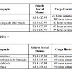 Inscrições abertas Detran 2018 salário R$9.427,00 Nível médio Técnico e superior.