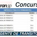 Edital Concurso DETRAN SP 2018 tem autorização para 575 vagas de níveis médio e superior! Até R$ 4.657,50!