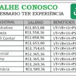 Vagas abertas Unimed – Salário + VT VR e VA Plano de saúde e odontológico,Auxílio creche,Seguro de Vida e participação nos resultados da empresa
