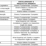 Concurso Público DETRAN- Edital para Nível Médio – abre vagas para diversos cargos Salário Até R$ 5.269,65!