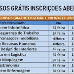 SENAC ABRE INSCRIÇÕES PARA DIVERSOS CURSOS GRATUITOS PRESENCIAL E A DISTANCIA
