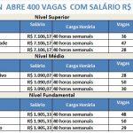 Detran abre inscrições do Concurso Público com 400 vagas- Salários Até 4.657,50