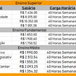 Edital Concurso Detran 2019: Remuneração Inicial de R$ 1.350,00 até R$ 10.352,00 Confira